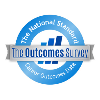 Class of 2015: The Outcomes Survey